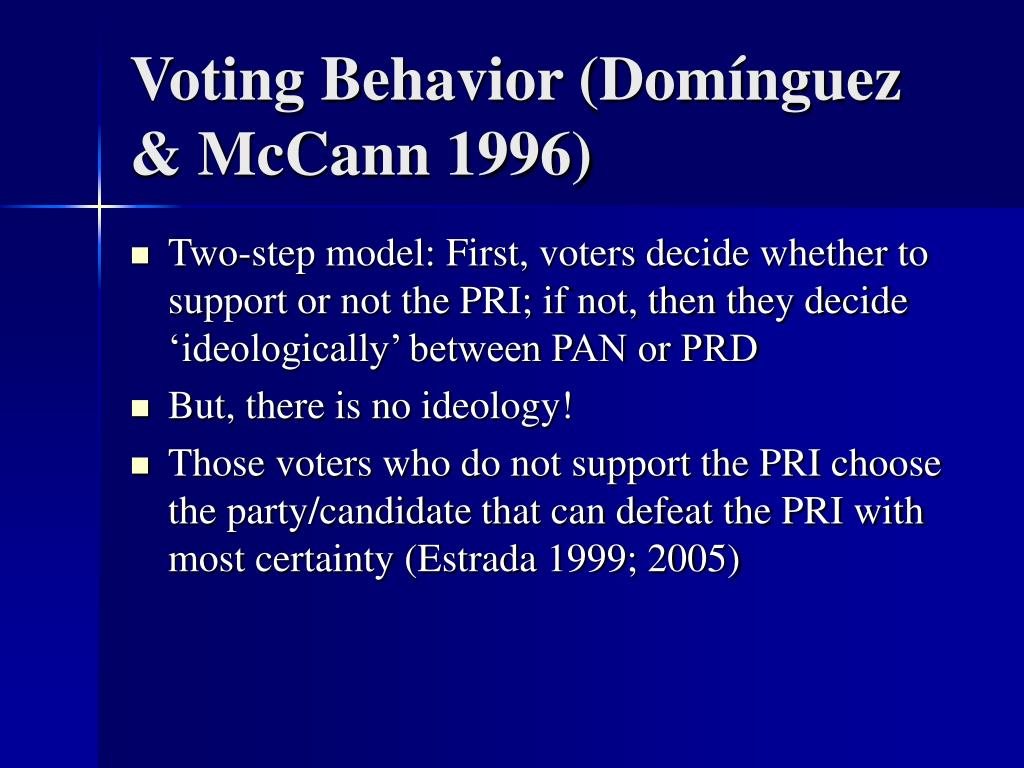Voting Behavior (Domínguez & McCann 1996)