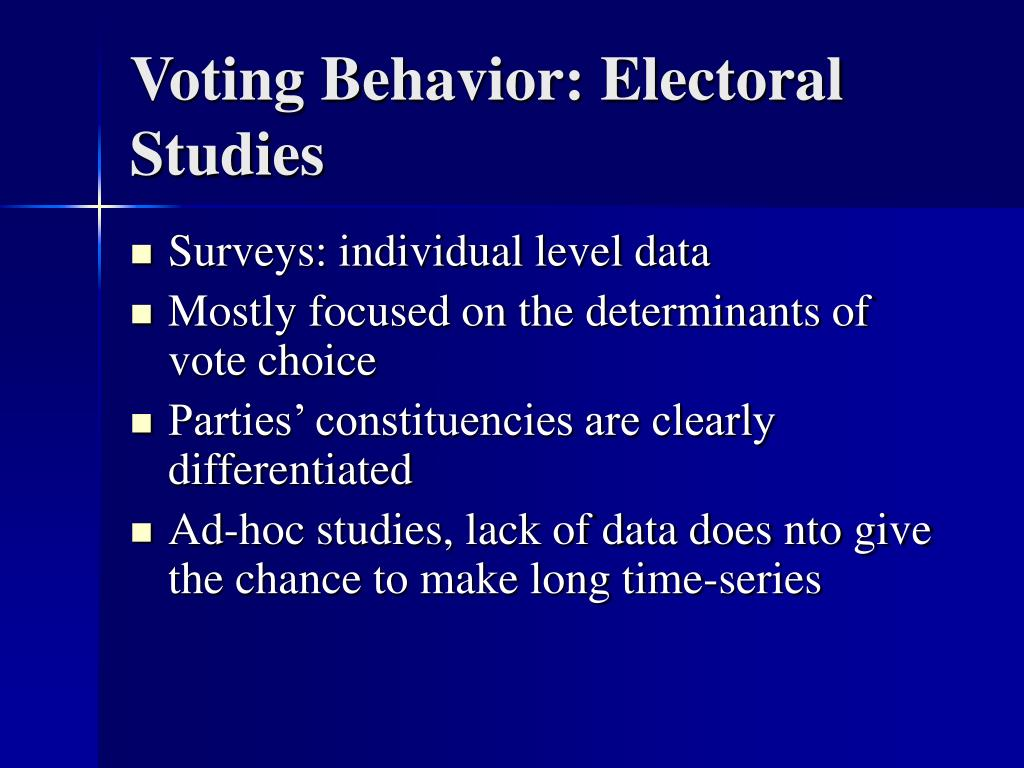 Voting Behavior: Electoral Studies