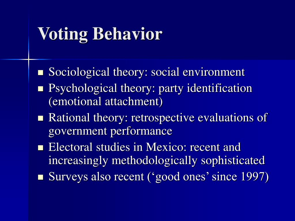 Voting Behavior