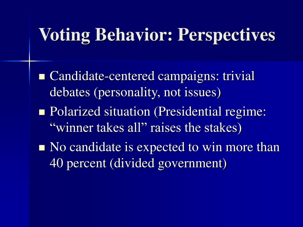 Voting Behavior: Perspectives
