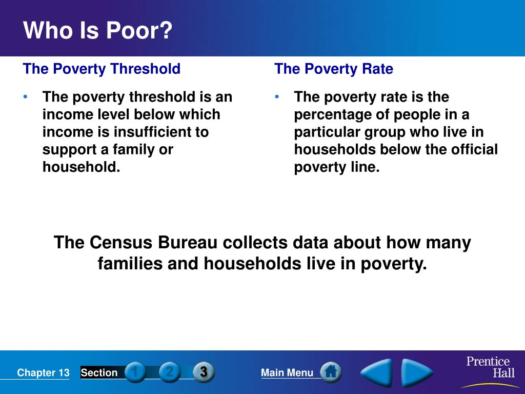 The Poverty Threshold