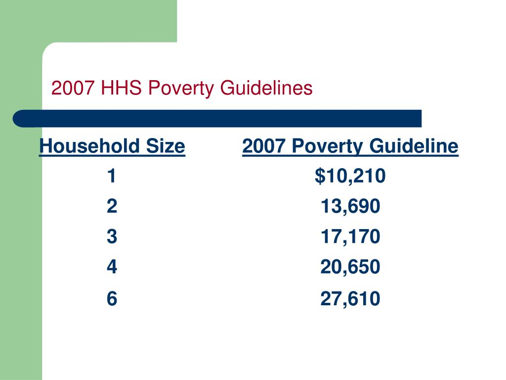 2007 HHS Poverty Guidelines