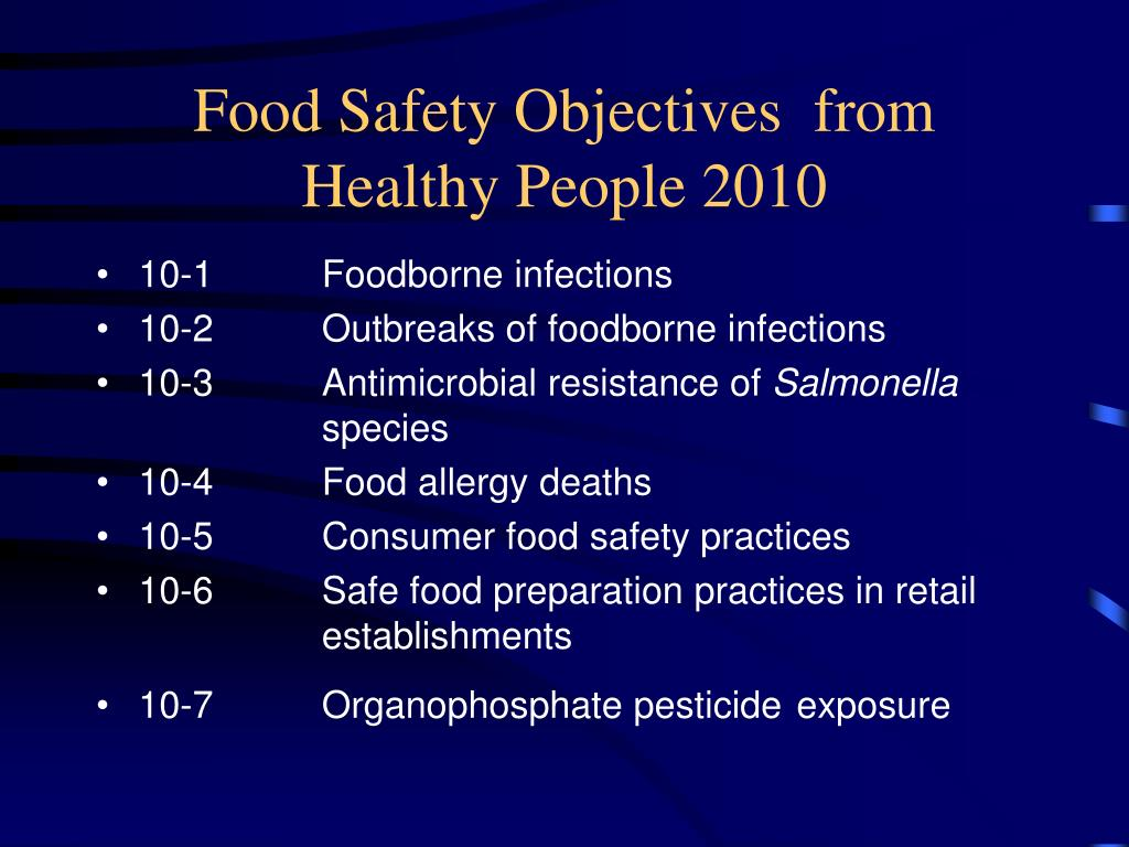 Food Safety Objectives  from Healthy People 2010