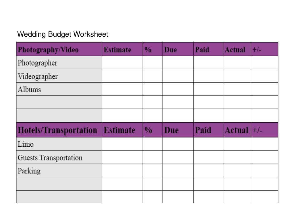 Wedding Budget Worksheet