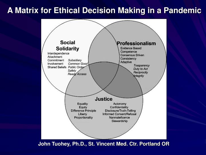 A Matrix for Ethical Decision Making in a Pandemic