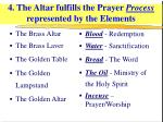 4 the altar fulfills the prayer process represented by the elements