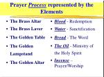 prayer process represented by the elements