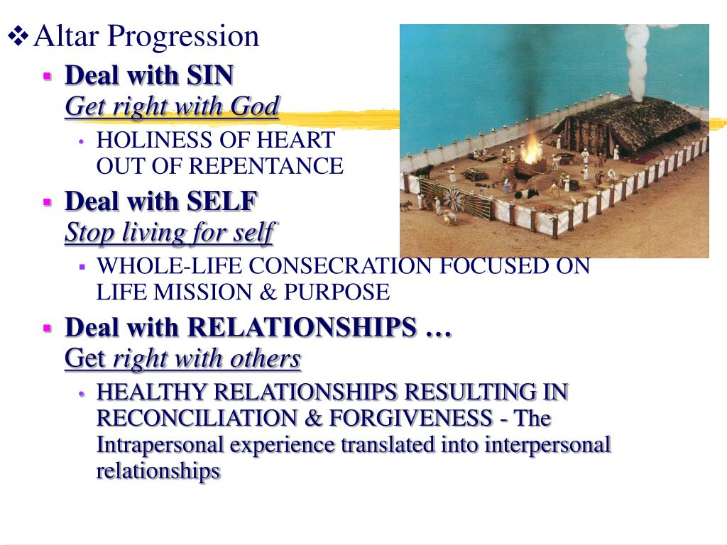 Altar Progression