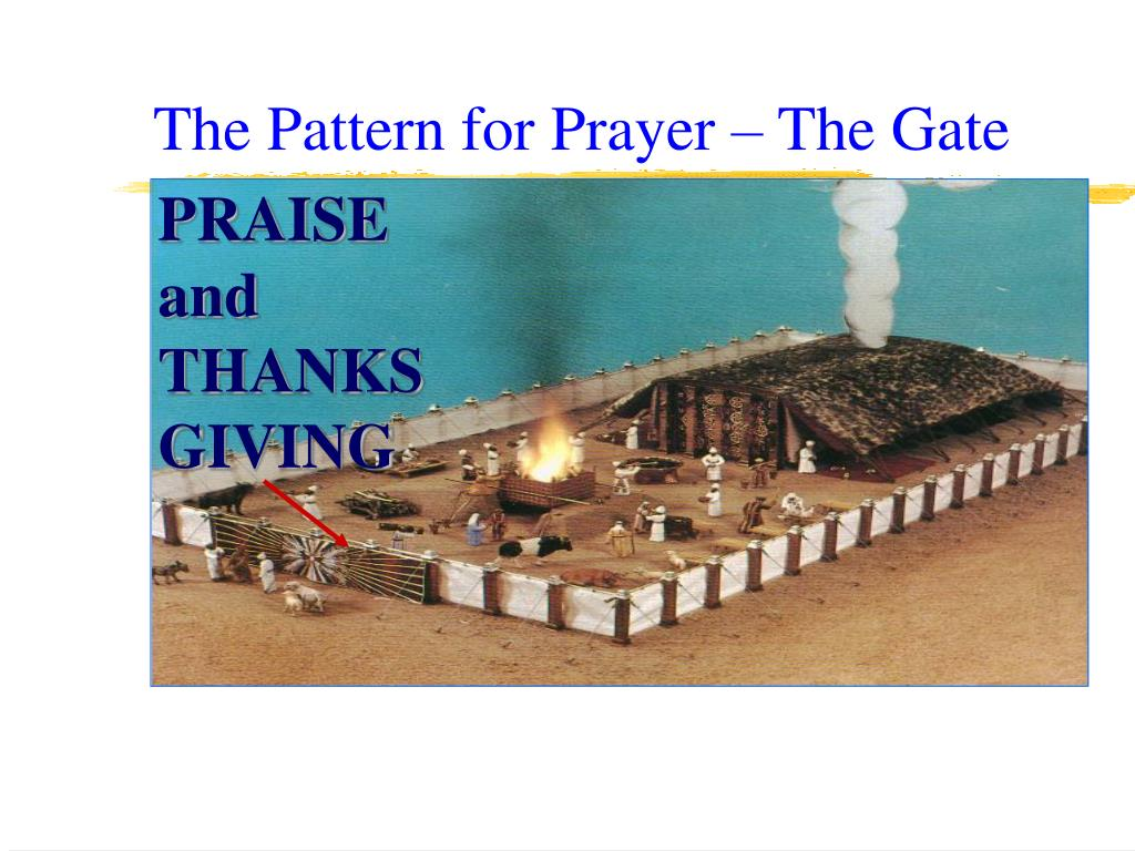 The Pattern for Prayer – The Gate