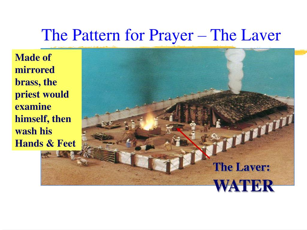 The Pattern for Prayer – The Laver