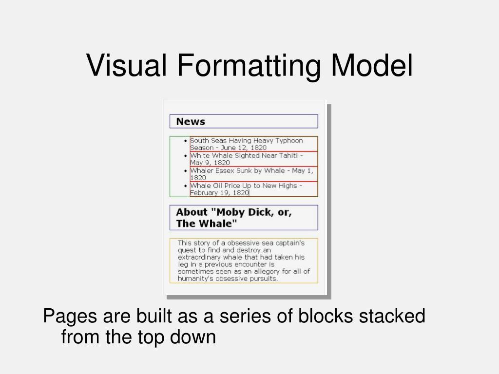 Visual Formatting Model