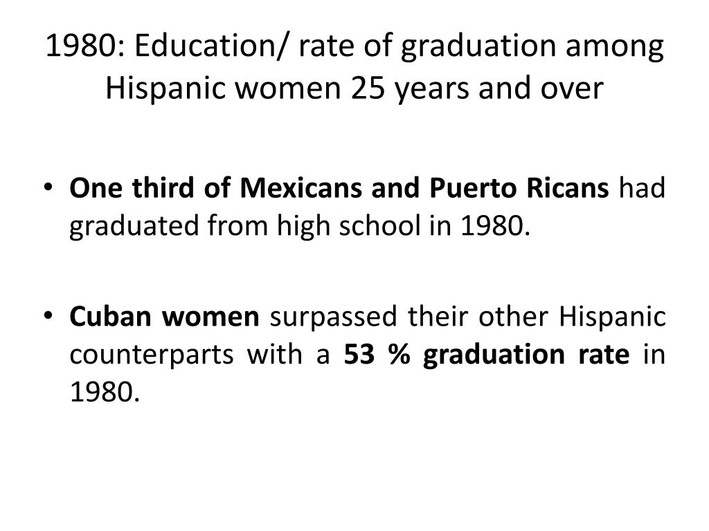 1980: Education/ rate of graduation among Hispanic women 25 years and over