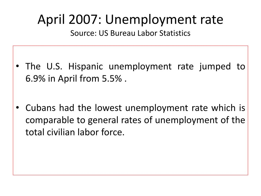 April 2007: Unemployment rate
