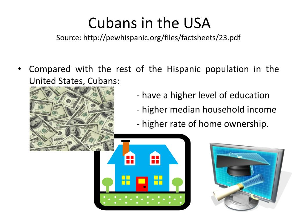 Cubans in the USA