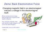 demo back electromotive force