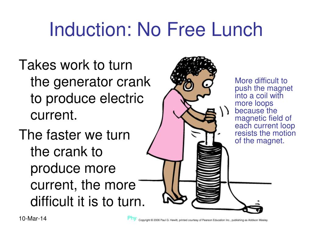 Induction: No Free Lunch