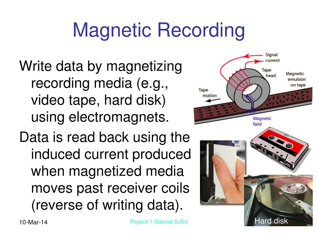 Magnetic Recording