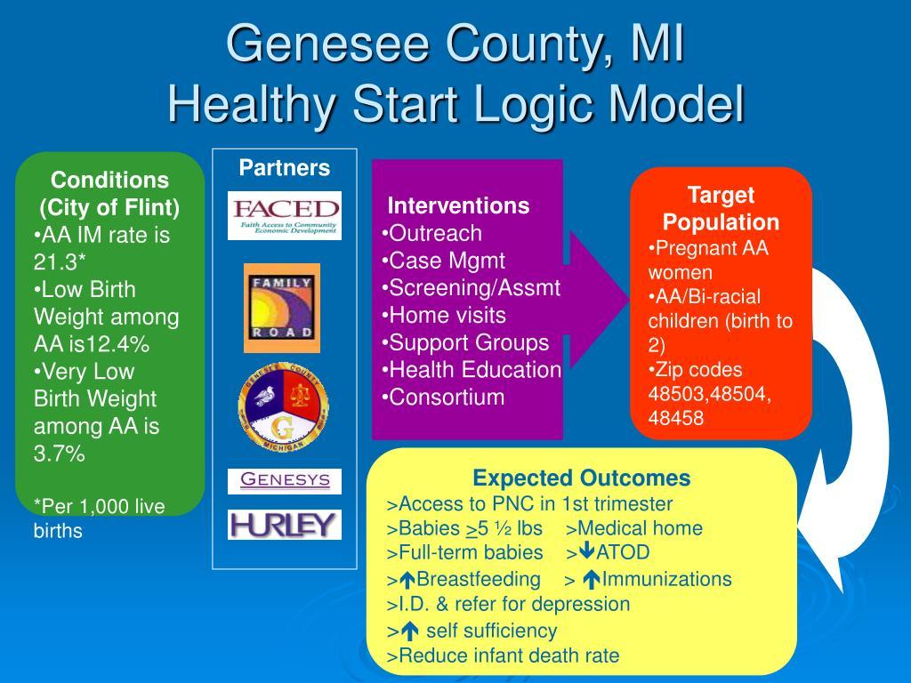 Genesee County, MI