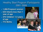 healthy start program participants 2001 2006