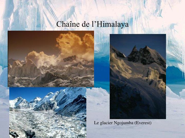 Chaîne de l'Himalaya