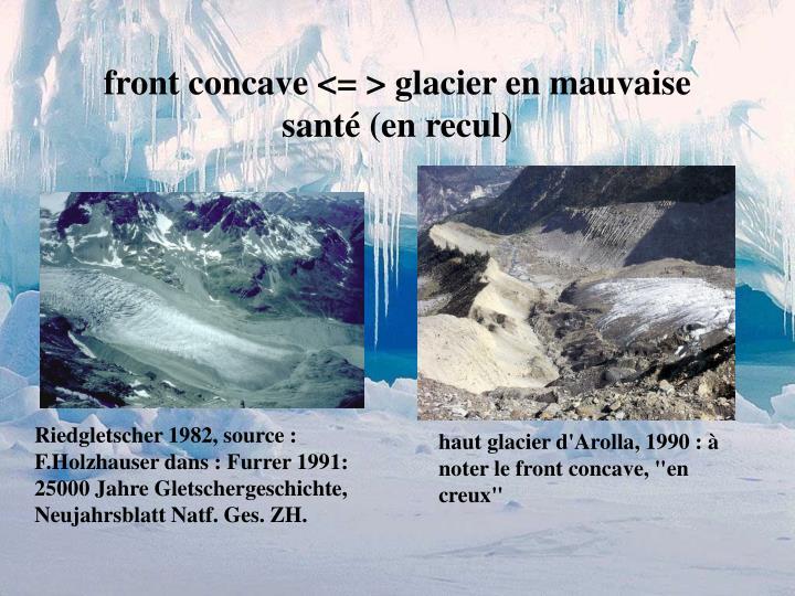 front concave <= > glacier en mauvaise santé (en recul)