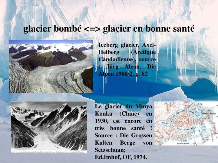 glacier bombé <=> glacier en bonne santé