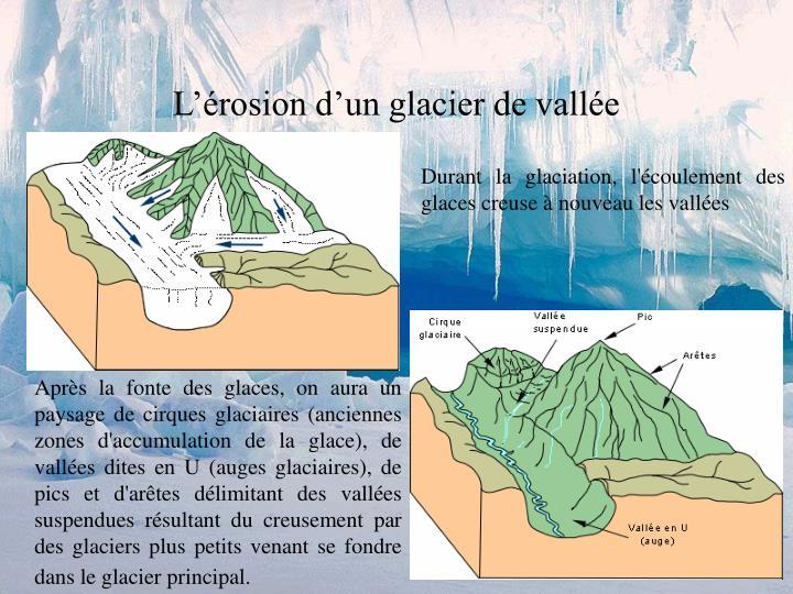 L'érosion d'un glacier de vallée