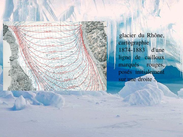 glacier du Rhône, cartographie 1874-1883 d'une ligne de cailloux marqués rouges, posés initialement sur une droite ..