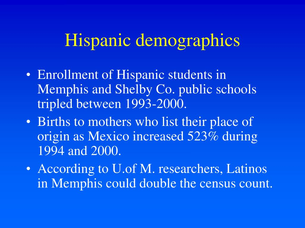 Hispanic demographics