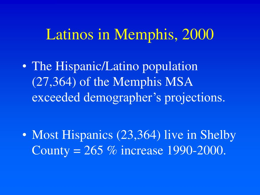 Latinos in Memphis, 2000