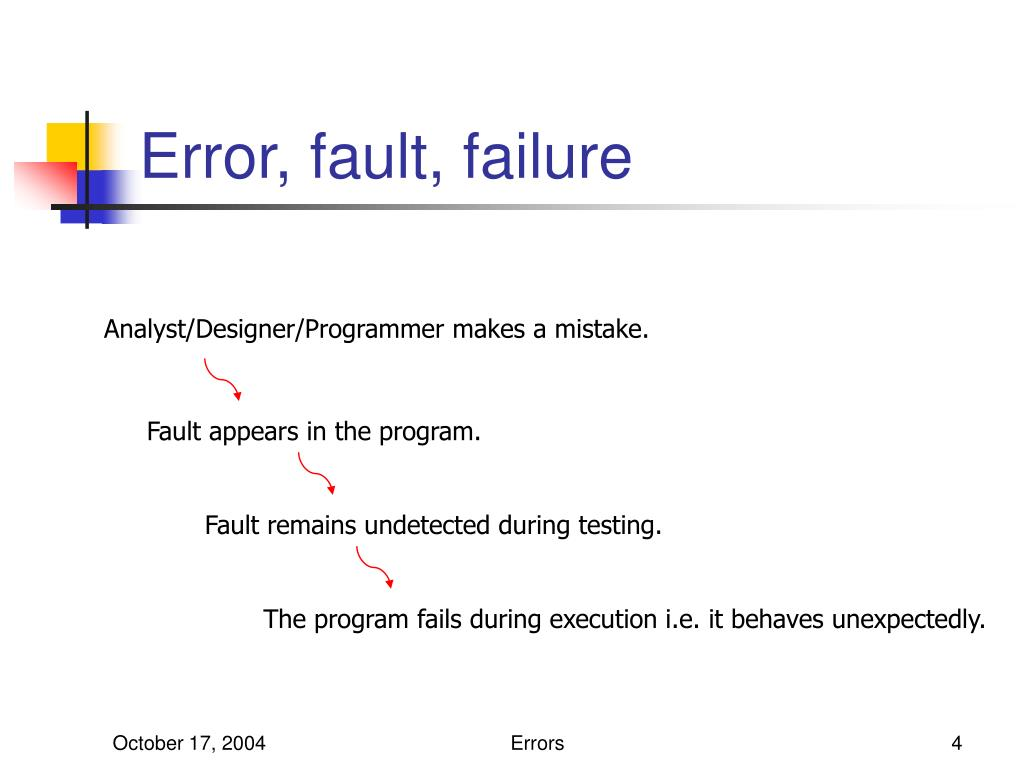 Fault appears in the program.