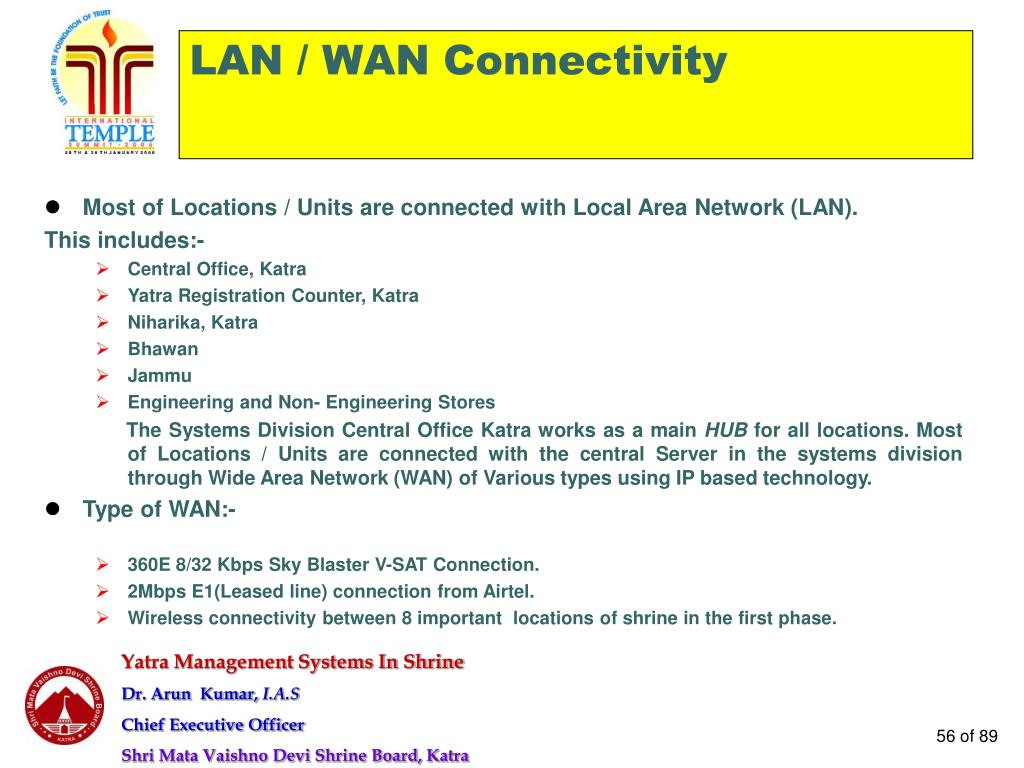 Most of Locations / Units are connected with Local Area Network (LAN).