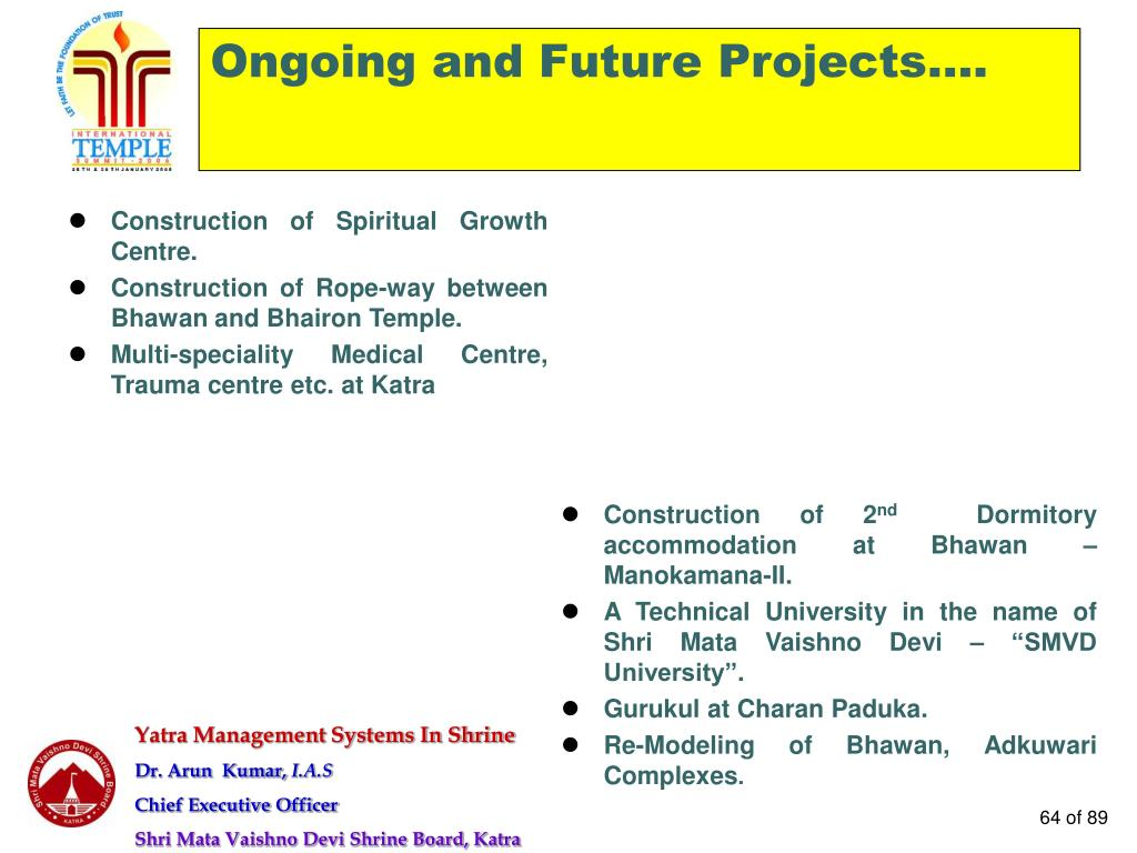 Ongoing and Future Projects….