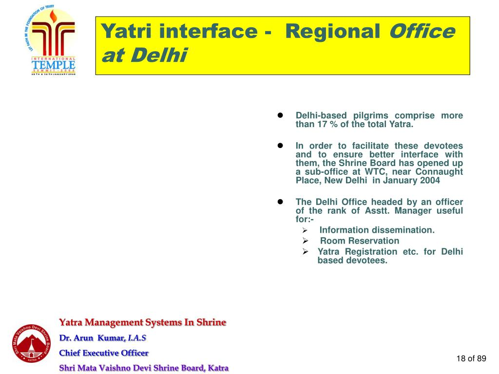 Delhi-based pilgrims comprise more than 17 % of the total Yatra.