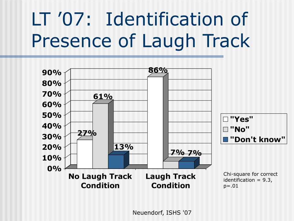 LT '07:  Identification of Presence of Laugh Track