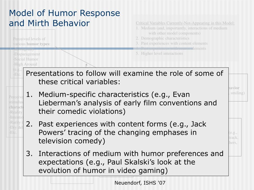 Model of Humor Response and Mirth Behavior