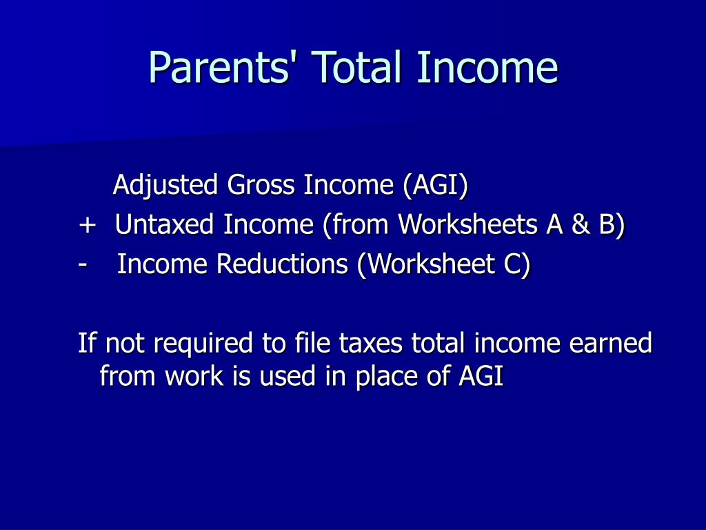 Parents' Total Income