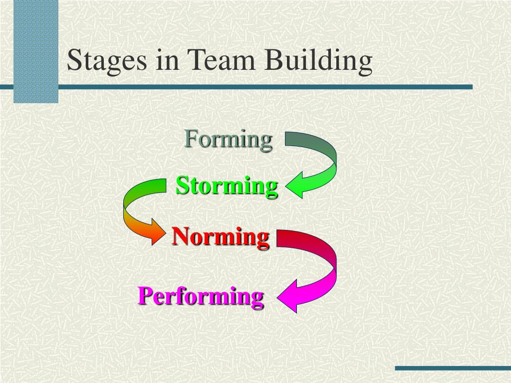 Stages in Team Building