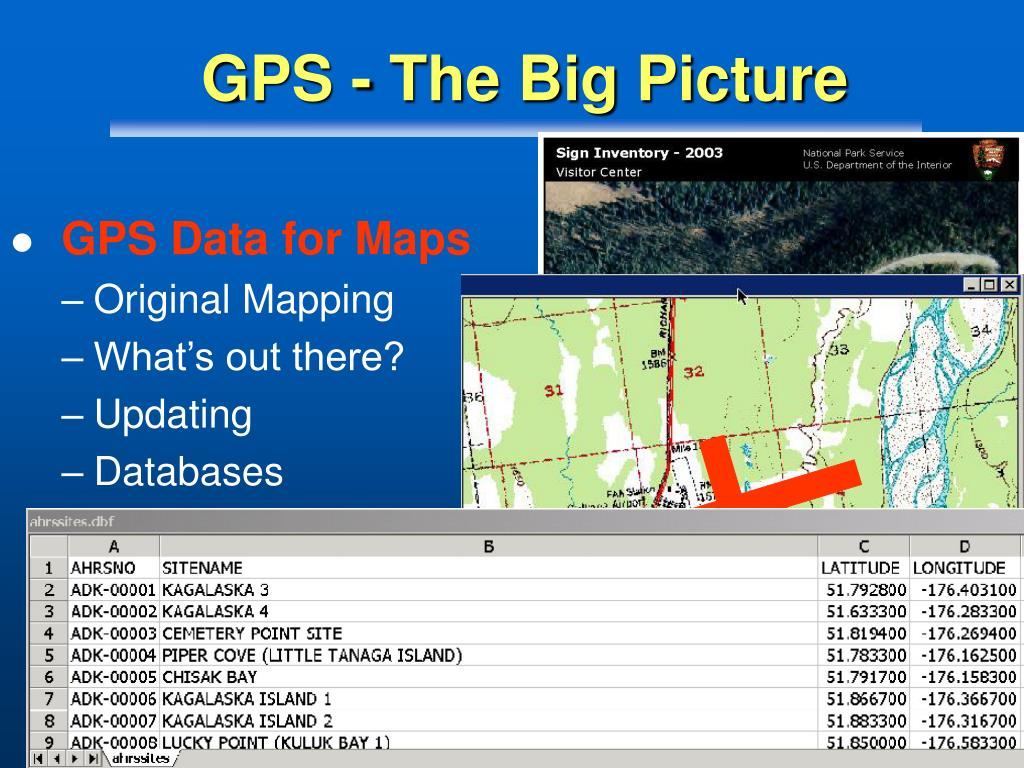 GPS - The Big Picture