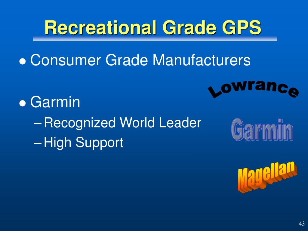 Recreational Grade GPS