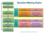 decision making styles1