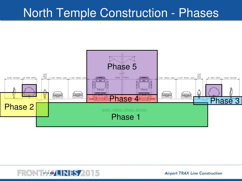 North Temple Construction - Phases