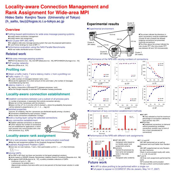 Locality-aware Connection Management and Rank Assignment for Wide-area MPI
