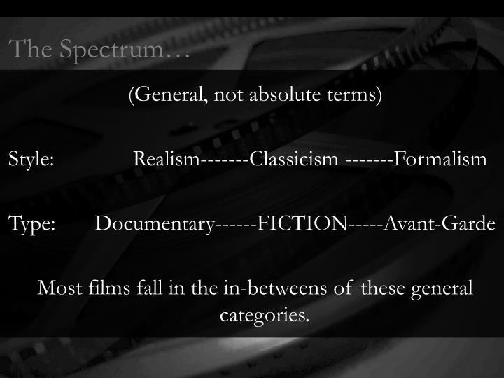 The Spectrum…