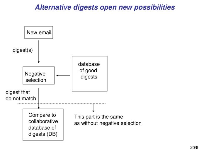 Alternative digests open new possibilities