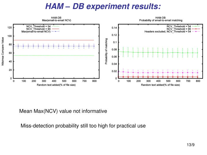 HAM – DB experiment results: