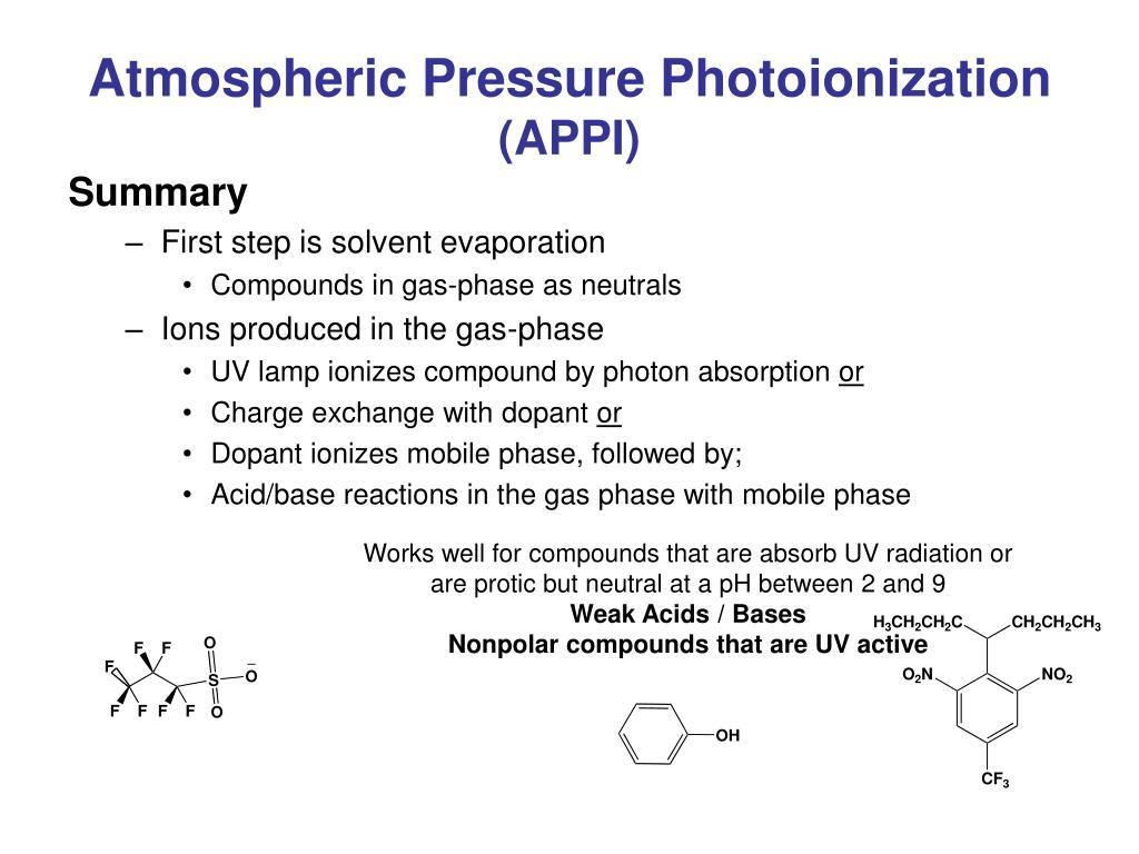 Atmospheric Pressure Photoionization