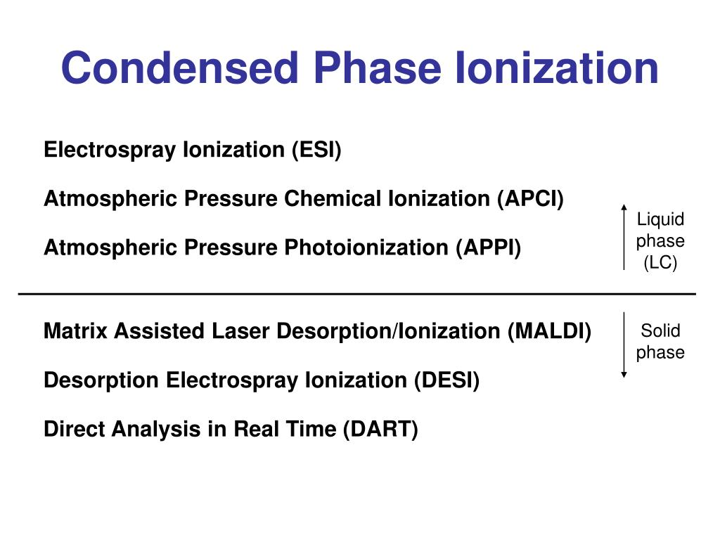 Condensed Phase Ionization