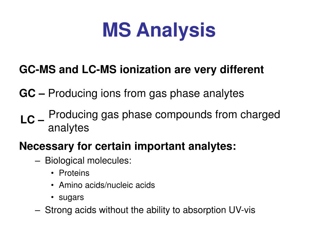 MS Analysis