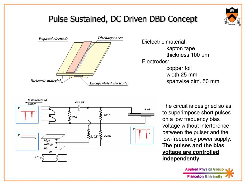 Pulse Sustained, DC Driven DBD Concept